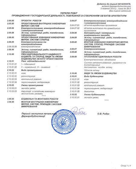 Список выполняемых работ в соответствии со строительно-архитектурной лицензией